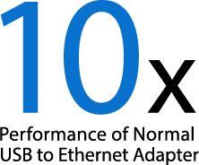 Placa de retea TP-LINK UE300 USB 3.0, Gigabit Ethernet