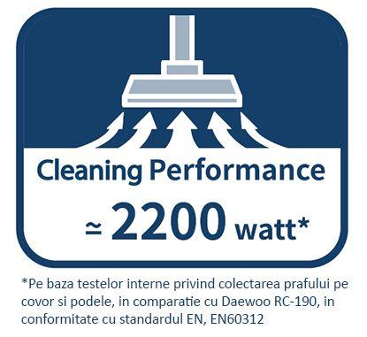 Aspirator cu sac textil Daewoo RC-224L/2A