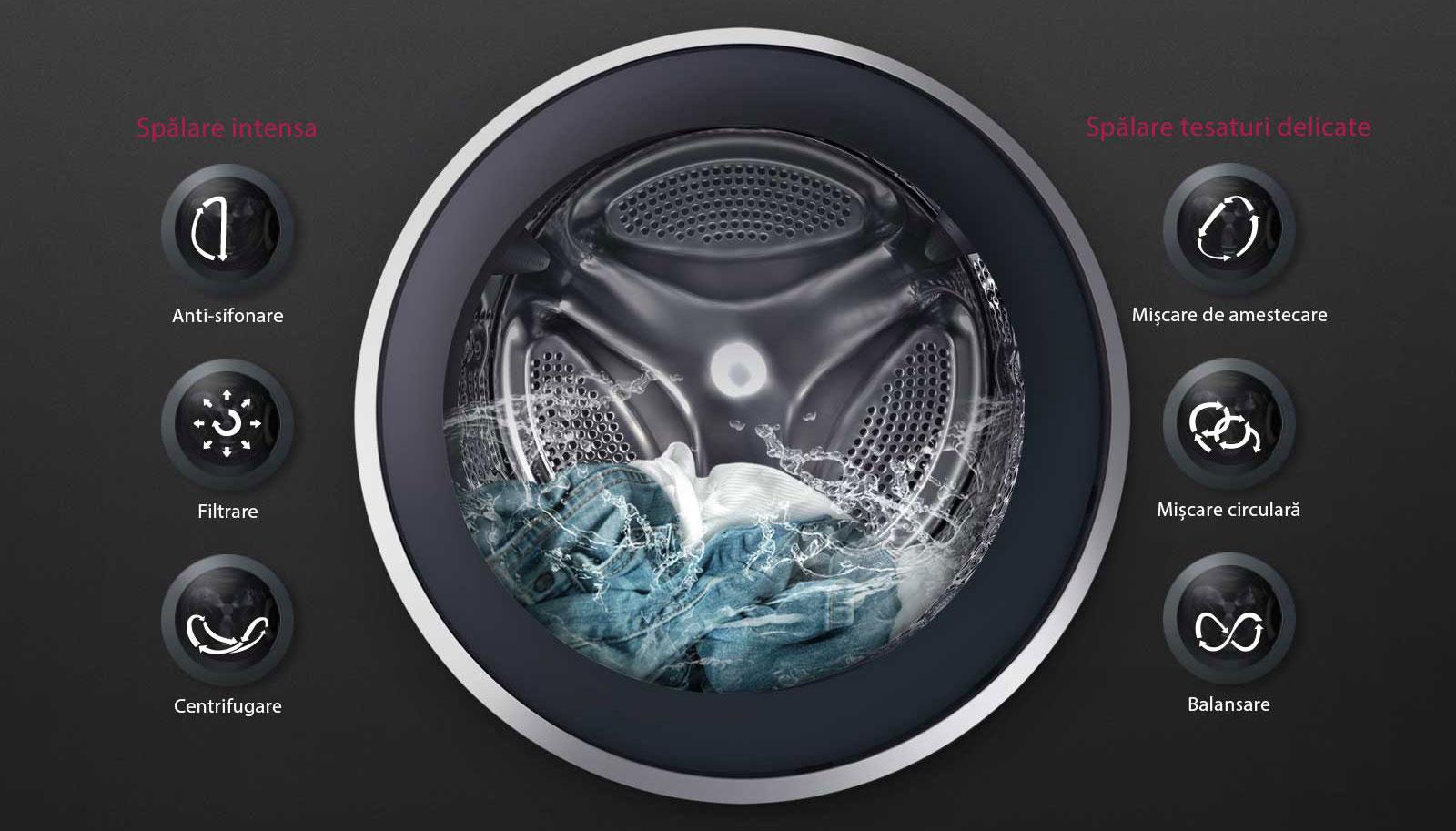 Masina de spalat LG F0J5NY3W