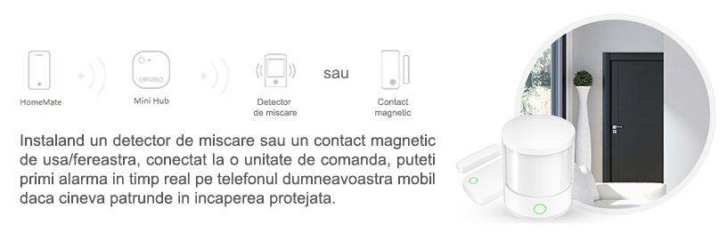 Contact magnetic fara fir pentru usa/fereastra compatibil cu PNI Orvibo WiFi Mini hub